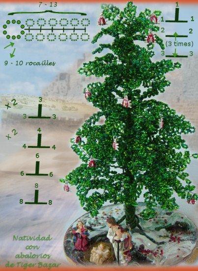Idee Per Creare Decorazioni Natalizie.Negozio Vendita Materiali Per Creare Decorazioni Natale Perline Idee